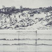 Frederick Law Olmsted; New York: Central Park Elevation Promenade; 1862; New York, NY